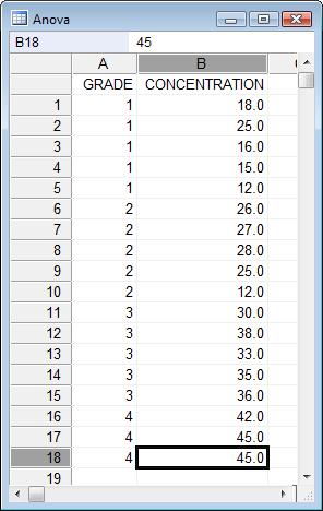 单向方差分析-方差分析-如何输入数据