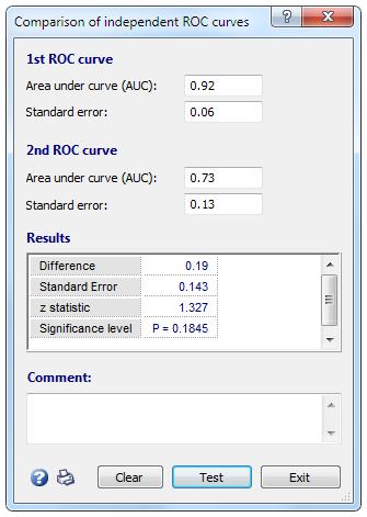 独立ROC曲线下面积的比较