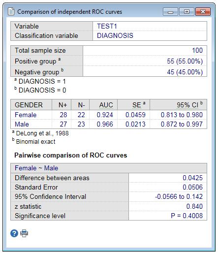 独立ROC曲线比较-统计