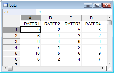 类内相关系数-如何输入数据