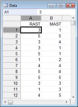 如何输入Kappa统计信息的数据(互评者协议)