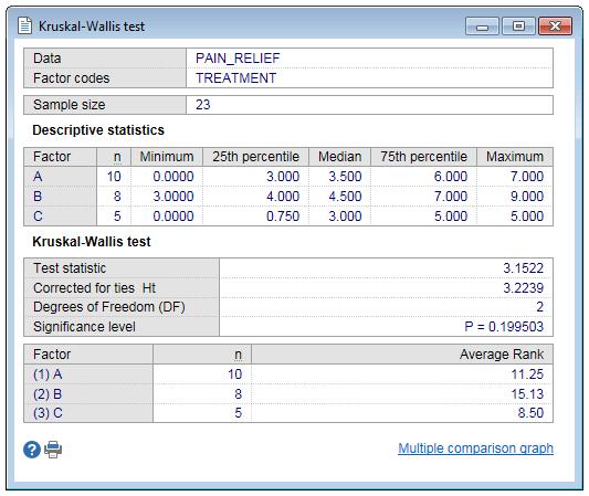 Kruskal-Wallis检验-结果