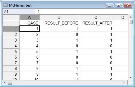 如何在电子表格中为McNemar测试输入数据