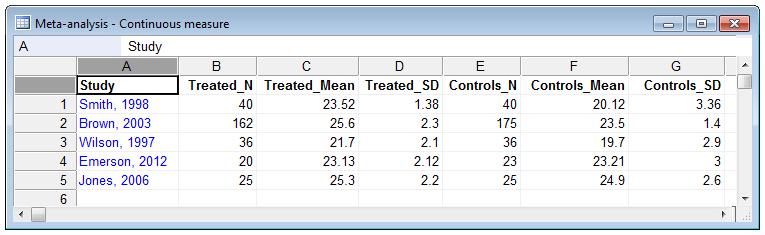 如何输入数据进行荟萃分析:连续测量