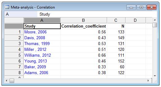 荟萃分析:相关性-如何输入数据