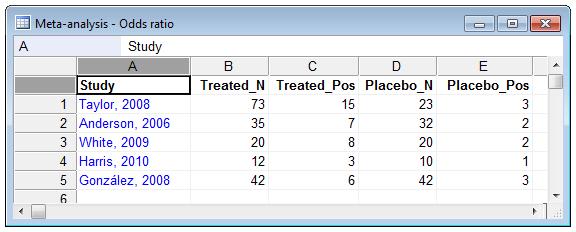赔率荟萃分析-如何输入数据