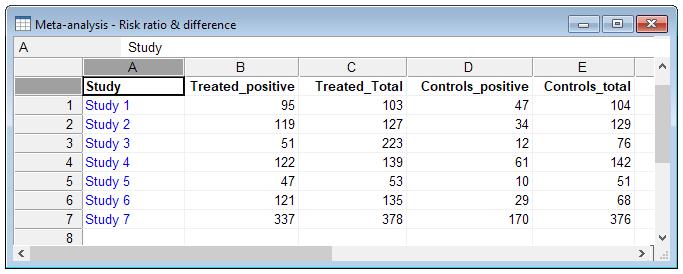 荟萃分析:风险差异-如何输入数据