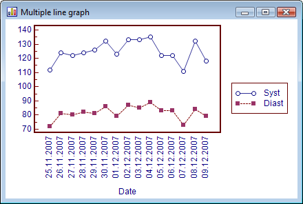 多线图示例