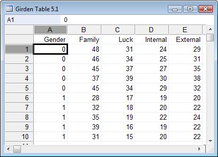 重复测量方差分析:如何为两因素研究输入数据