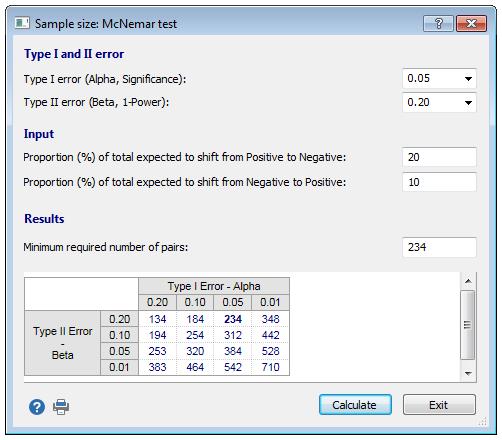 McNemar检验的样本量计算-配对比例的比较。