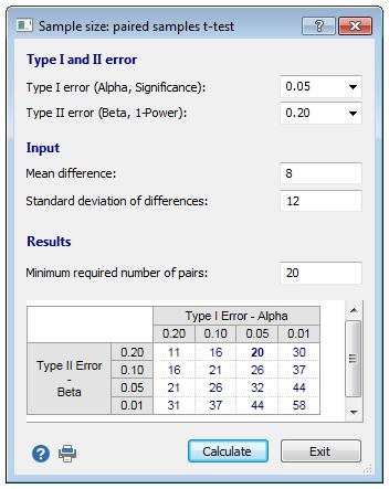 配对样本t检验的样本量计算。