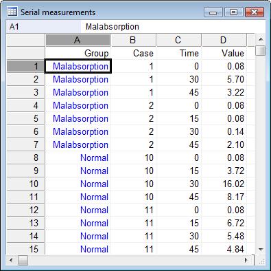 串行测量统计数据